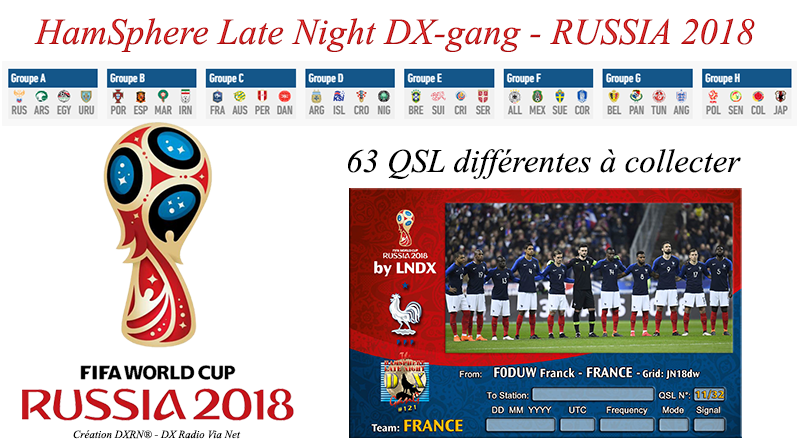 HamSphere Late Night DX-gang – RUSSIA 2018