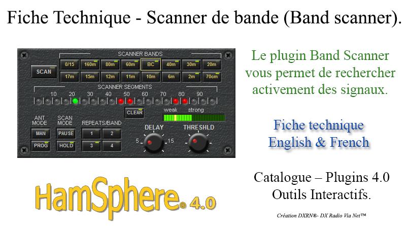 Fiche Technique – Band Scanner.